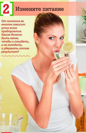 Измините питаниеИзмините питание